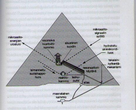 pyramidi.jpg
