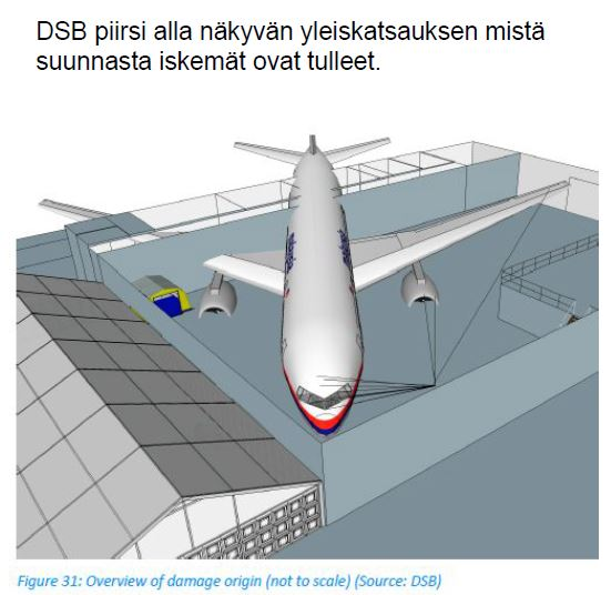 DSB-iskemien-suunta.JPG
